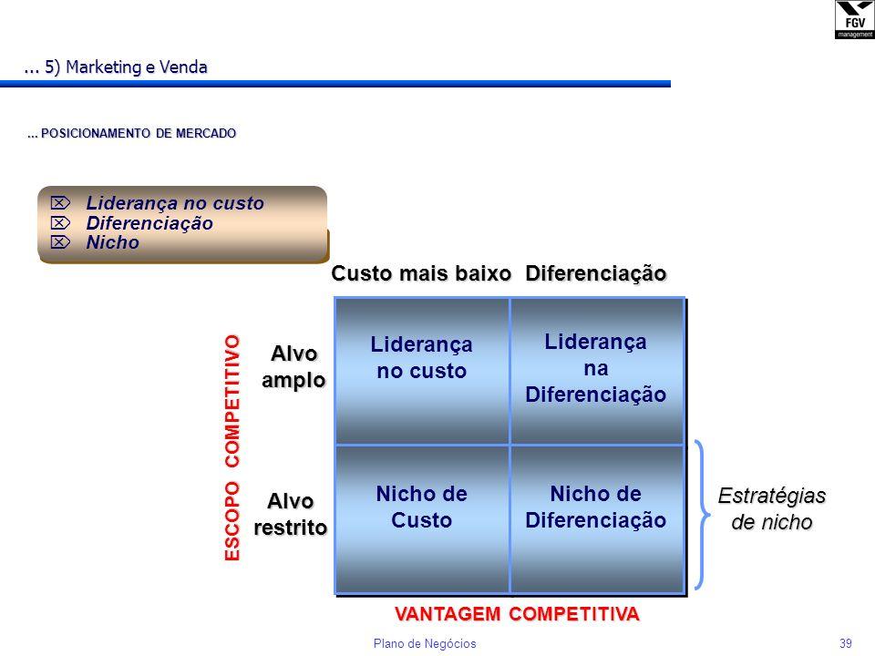38Plano de Negócios Para escolher uma posição competitiva precisamos decidir em que competir e em que não competir Para quem? => Definição do mercado-