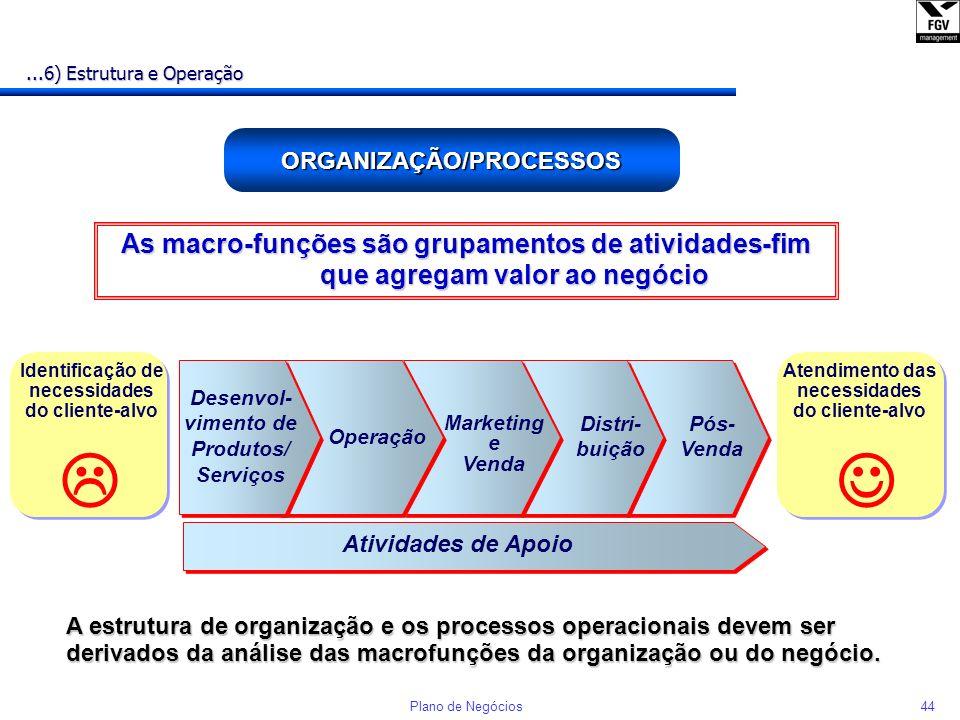 43Plano de Negócios 6) Estrutura e Operação n Esta seção deve incluir: O organograma da empresa ou da equipe responsável pelo negócio O organograma da