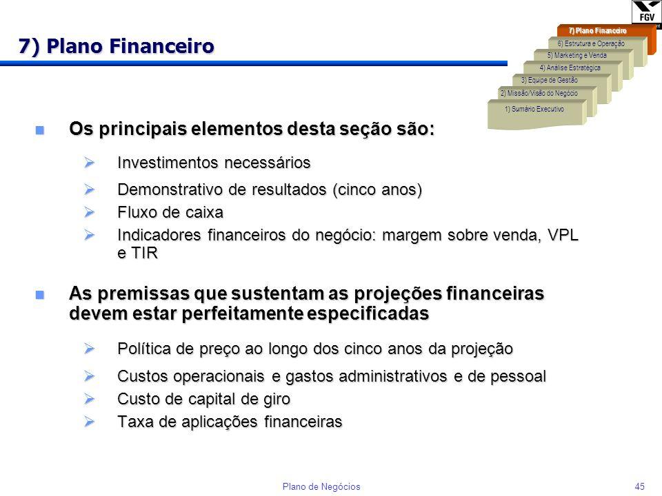 44Plano de Negócios Atendimento das necessidades do cliente-alvo Identificação de necessidades do cliente-alvo Operação Marketing e Venda Distri- buiç