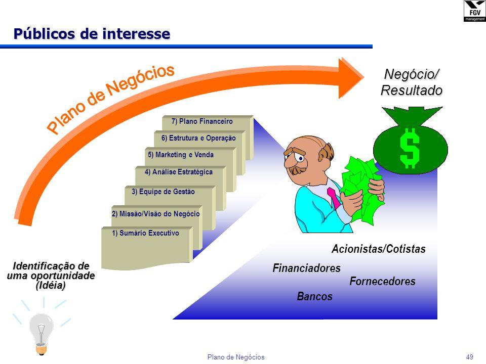 48Plano de Negócios Os três principais instrumentos de avaliação econômica no fluxo de caixa de um plano de negócios são: Valor presente líquido Valor