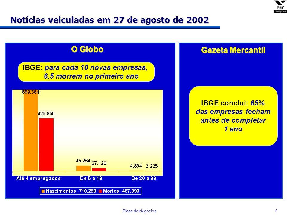 5Plano de Negócios Eventos que marcaram a economia no Brasil Crise do Petróleo Lideração dos controles de preço Abertura da economia Plano Real 707880