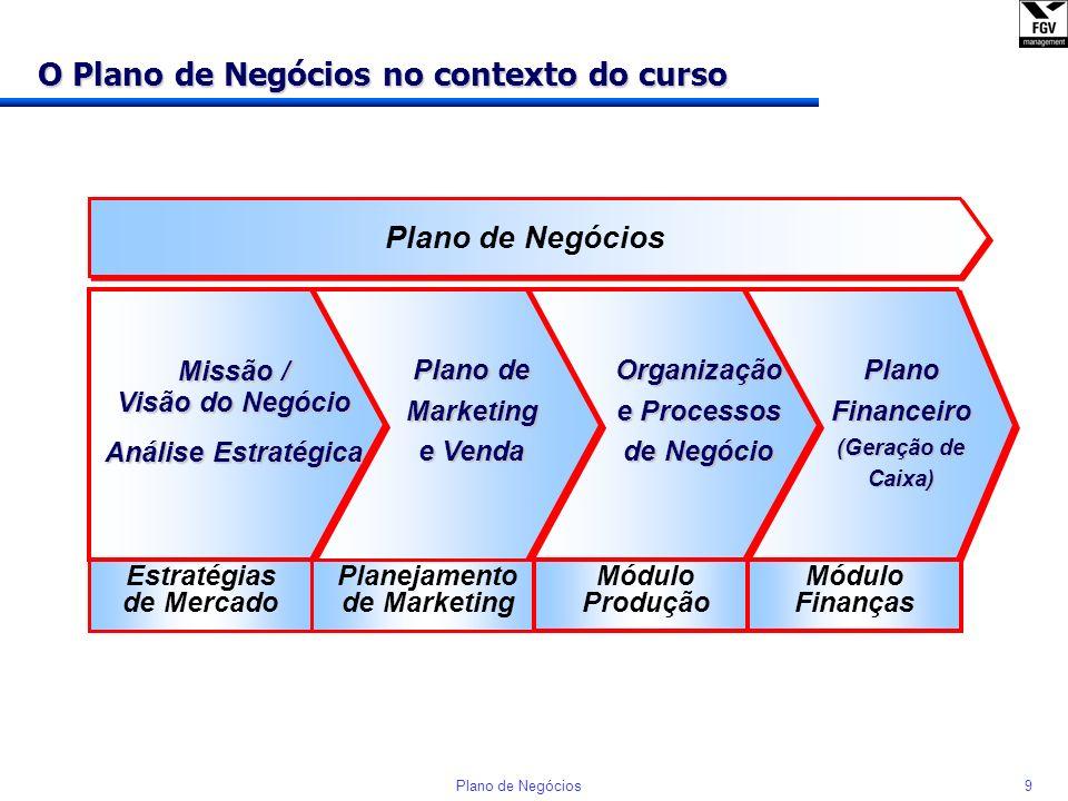 8Plano de Negócios... Por que devemos ter um Plano de Negócios? Maiores armadilhas no gerenciamento de pequenas empresas Falta de experiência Falta de