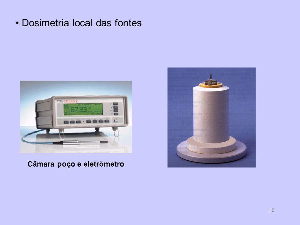 10 Dosimetria local das fontes Câmara poço e eletrômetro