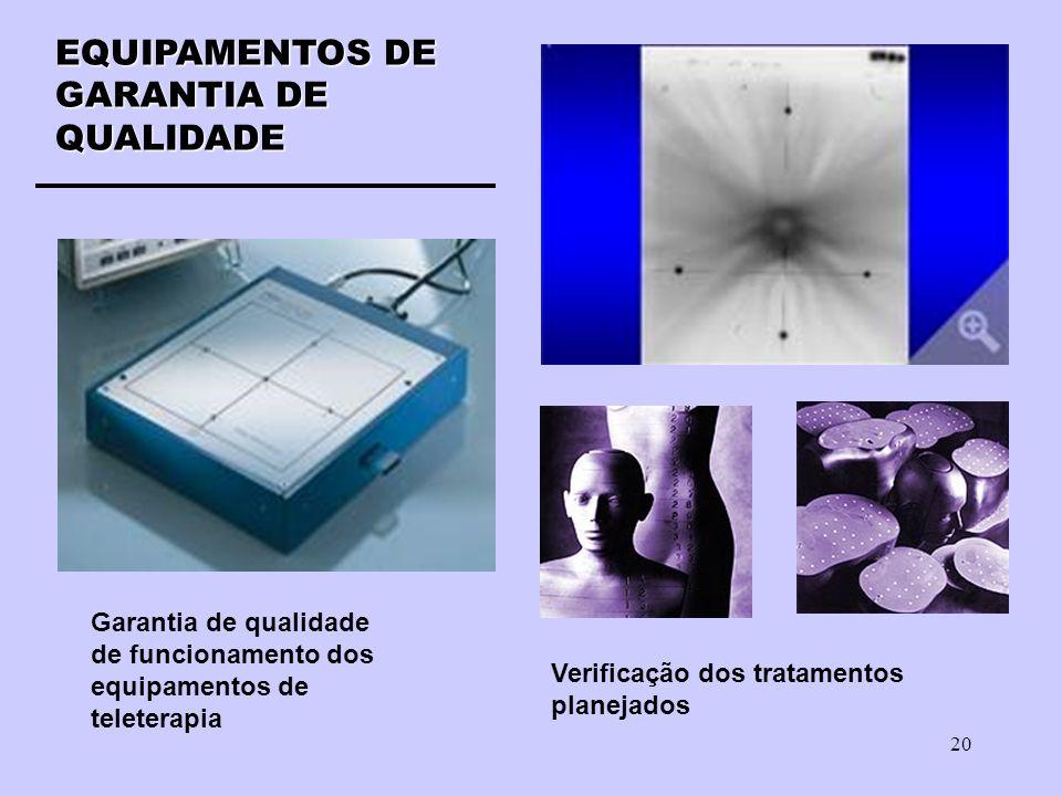 20 EQUIPAMENTOS DE GARANTIA DE QUALIDADE Garantia de qualidade de funcionamento dos equipamentos de teleterapia Verificação dos tratamentos planejados
