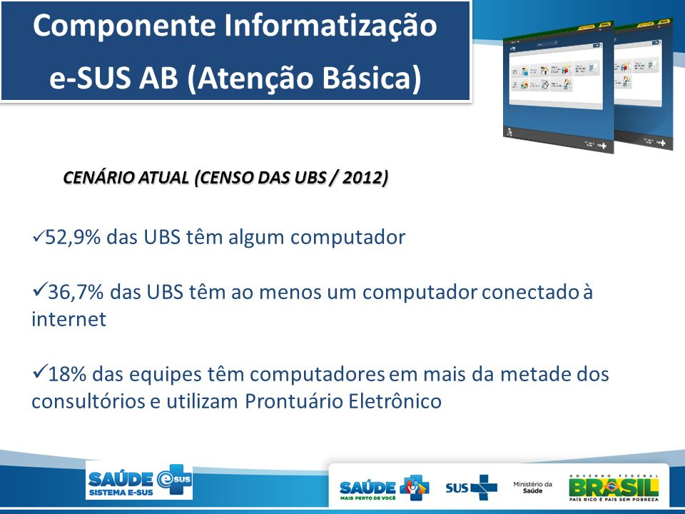 Componente Informatização e-SUS AB (Atenção Básica) Componente Informatização e-SUS AB (Atenção Básica) CENÁRIO ATUAL (CENSO DAS UBS / 2012) 52,9% das