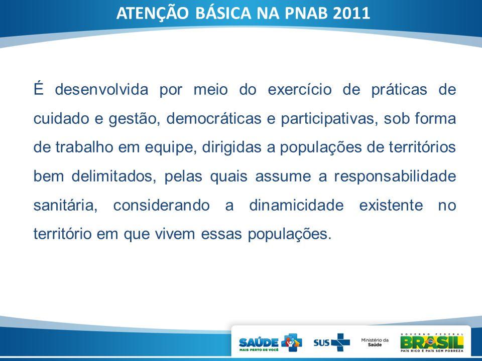 Aumento do Financiamento por Equipe/População – Município Grupo IV - PAB Fixo + PAB Variável por uma ESF (2) + ESB + 6ACS numa área de 3.450 pessoas + PMAQ (mín.