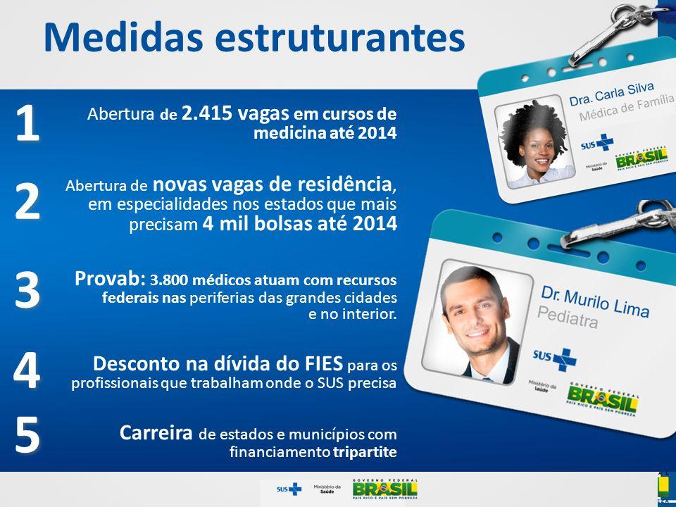 Medidas estruturantes 1 1 2 2 3 3 4 4 Abertura de 2.415 vagas em cursos de medicina até 2014 Abertura de novas vagas de residência, em especialidades