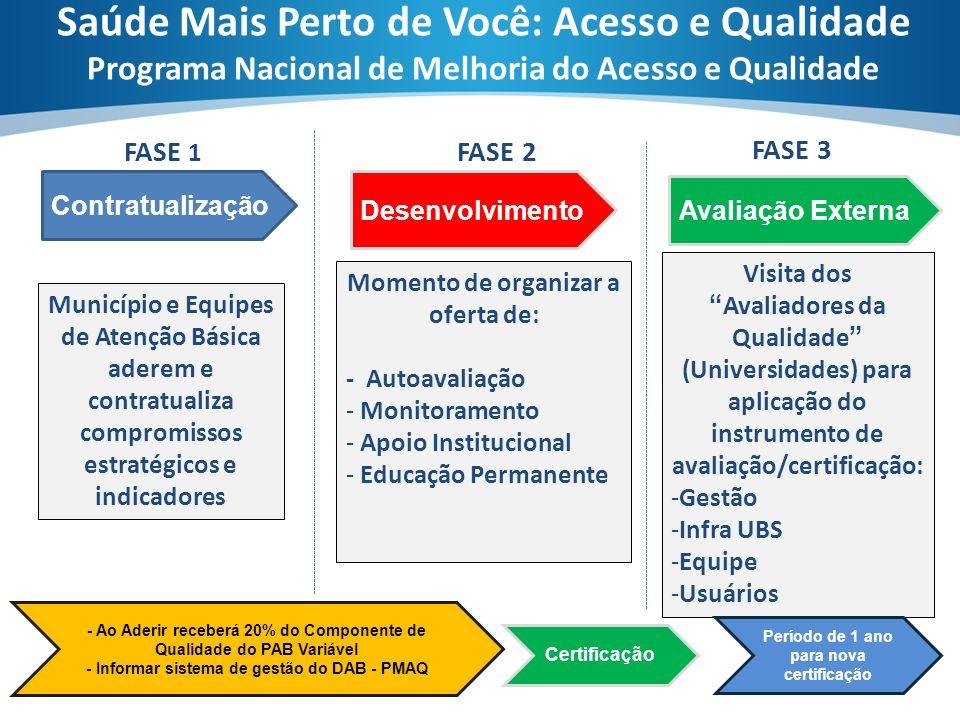 Município e Equipes de Atenção Básica aderem e contratualiza compromissos estratégicos e indicadores Momento de organizar a oferta de: - Autoavaliação