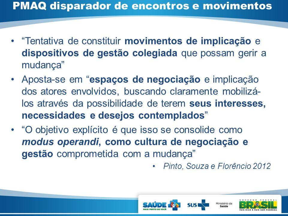 Tentativa de constituir movimentos de implicação e dispositivos de gestão colegiada que possam gerir a mudança Aposta-se em espaços de negociação e im