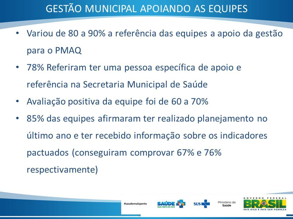 . Variou de 80 a 90% a referência das equipes a apoio da gestão para o PMAQ 78% Referiram ter uma pessoa específica de apoio e referência na Secretari