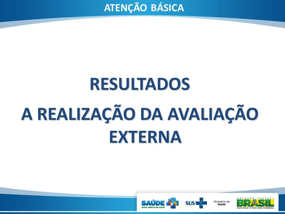ATENÇÃO BÁSICA RESULTADOS A REALIZAÇÃO DA AVALIAÇÃO EXTERNA