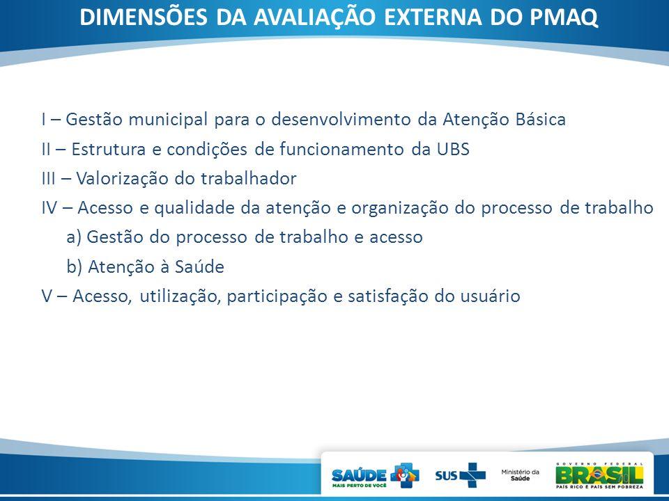 DIMENSÕES DA AVALIAÇÃO EXTERNA DO PMAQ I – Gestão municipal para o desenvolvimento da Atenção Básica II – Estrutura e condições de funcionamento da UB