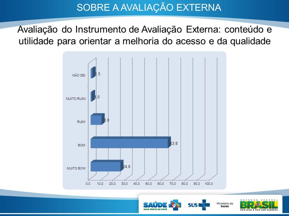 SOBRE A AVALIAÇÃO EXTERNA Avaliação do Instrumento de Avaliação Externa: conteúdo e utilidade para orientar a melhoria do acesso e da qualidade