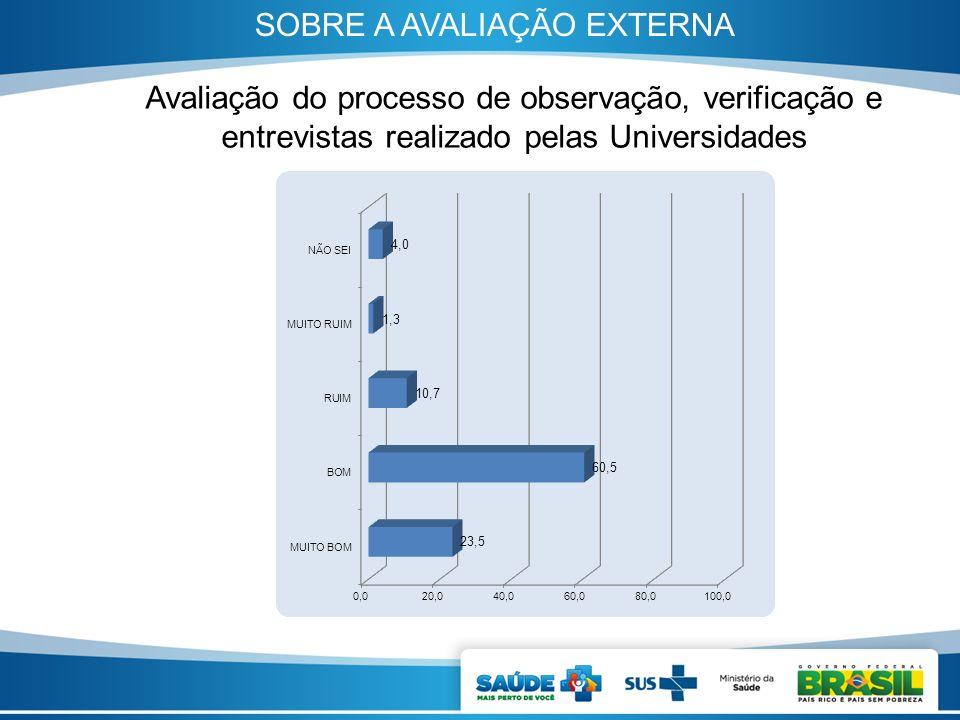 SOBRE A AVALIAÇÃO EXTERNA Avaliação do processo de observação, verificação e entrevistas realizado pelas Universidades