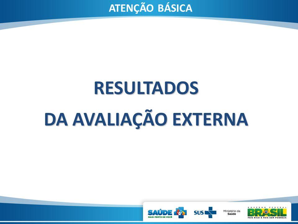 ATENÇÃO BÁSICA RESULTADOS DA AVALIAÇÃO EXTERNA