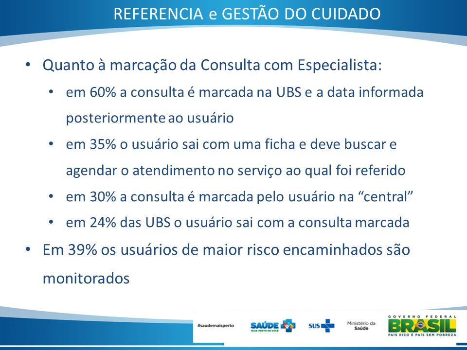 . Quanto à marcação da Consulta com Especialista: em 60% a consulta é marcada na UBS e a data informada posteriormente ao usuário em 35% o usuário sai