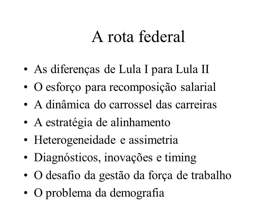 A rota federal As diferenças de Lula I para Lula II O esforço para recomposição salarial A dinâmica do carrossel das carreiras A estratégia de alinham