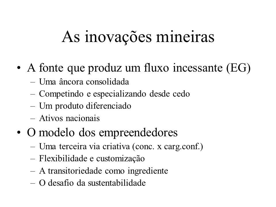As inovações mineiras A fonte que produz um fluxo incessante (EG) –Uma âncora consolidada –Competindo e especializando desde cedo –Um produto diferenc