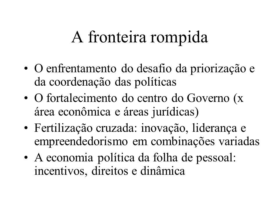 A fronteira rompida O enfrentamento do desafio da priorização e da coordenação das políticas O fortalecimento do centro do Governo (x área econômica e