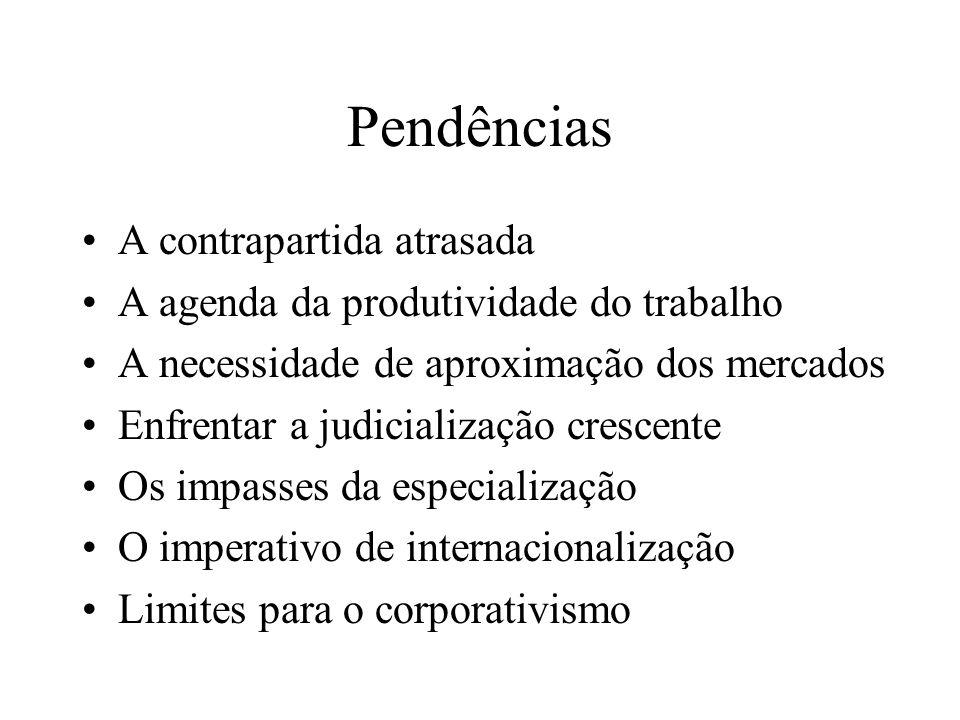 Pendências A contrapartida atrasada A agenda da produtividade do trabalho A necessidade de aproximação dos mercados Enfrentar a judicialização crescen