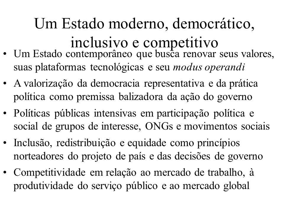 Um Estado moderno, democrático, inclusivo e competitivo Um Estado contemporâneo que busca renovar seus valores, suas plataformas tecnológicas e seu mo