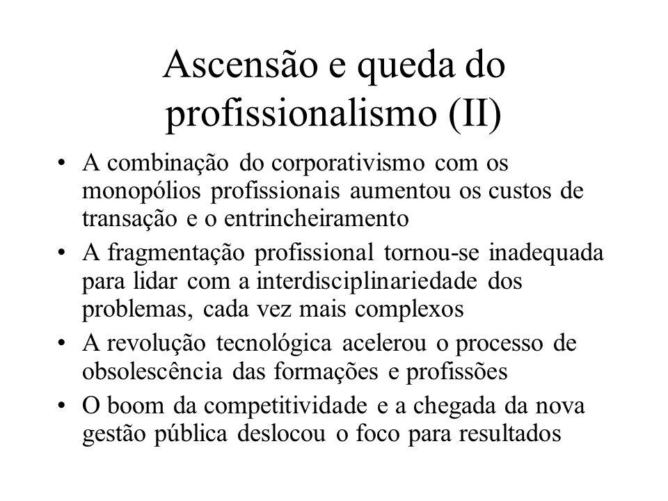 Ascensão e queda do profissionalismo (II) A combinação do corporativismo com os monopólios profissionais aumentou os custos de transação e o entrinche