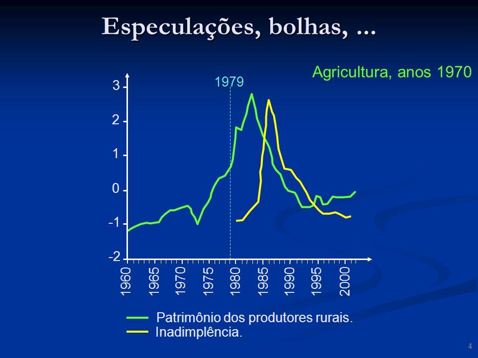 45 Impactos no Brasil Inflação Gastos do Governo Importação Superávit fiscal Superávit comercial Atenuante: Lição de casa bem feita = macroeconomia em ordem Atenção: Epansão do crédito (crédito ao setor privado cresceu 28,5% em 2007, no Brasil)