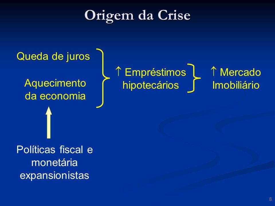 39 Impactos Diretos Diretos Emprego Emprego Investimentos Investimentos Riqueza das famílias (consumo ) Riqueza das famílias (consumo ) PIB PIB Indiretos Indiretos Restrição (generalizada) de crédito.