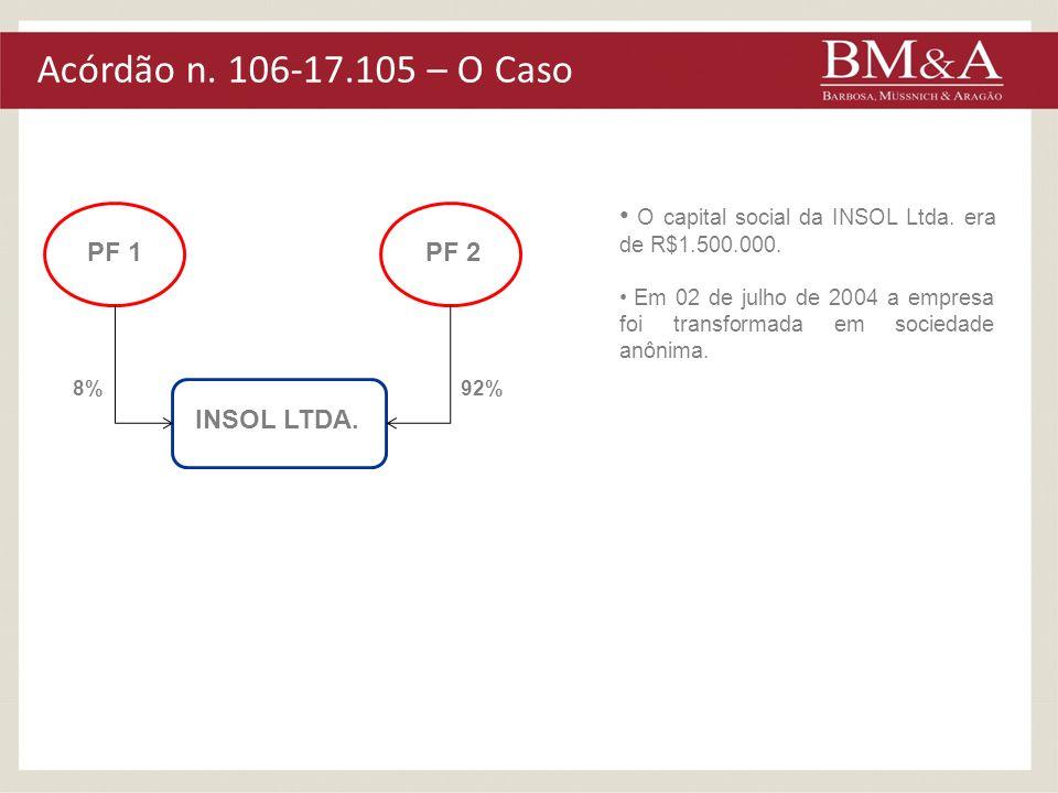 INSOL LTDA. PF 1PF 2 92%8% O capital social da INSOL Ltda. era de R$1.500.000. Em 02 de julho de 2004 a empresa foi transformada em sociedade anônima.