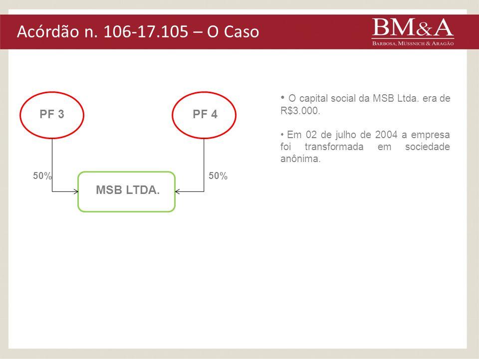 MSB LTDA. PF 3PF 4 50% O capital social da MSB Ltda. era de R$3.000. Em 02 de julho de 2004 a empresa foi transformada em sociedade anônima.