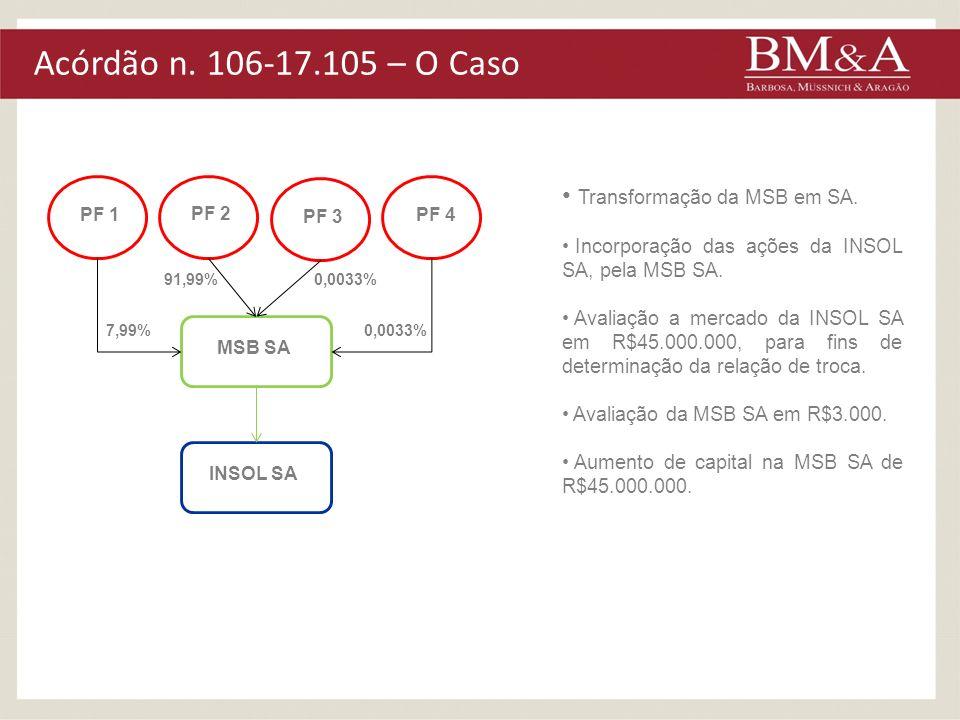 Acórdão n. 106-17.105 – O Caso Transformação da MSB em SA. Incorporação das ações da INSOL SA, pela MSB SA. Avaliação a mercado da INSOL SA em R$45.00