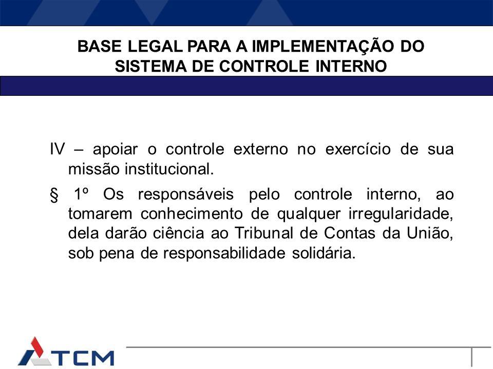 Constituição Federal de 1988 Art. 74. Os Poderes Legislativo, Executivo e Judiciário manterão de forma integrada, sistema de controle interno com a fi