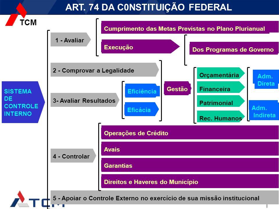 IV – apoiar o controle externo no exercício de sua missão institucional. § 1º Os responsáveis pelo controle interno, ao tomarem conhecimento de qualqu