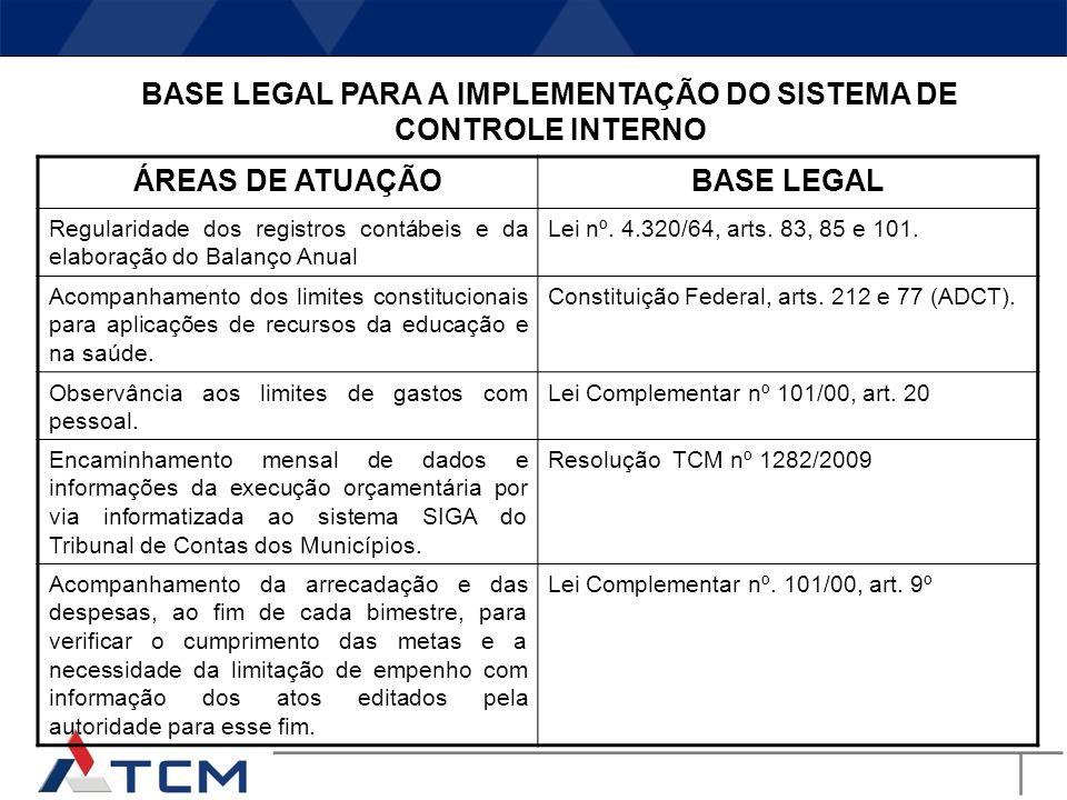 A Resolução nº 1120/2005, contém orientação do Tribunal de Contas dos Municípios do Estado da Bahia sobre a organização do Sistema de Controle Interno