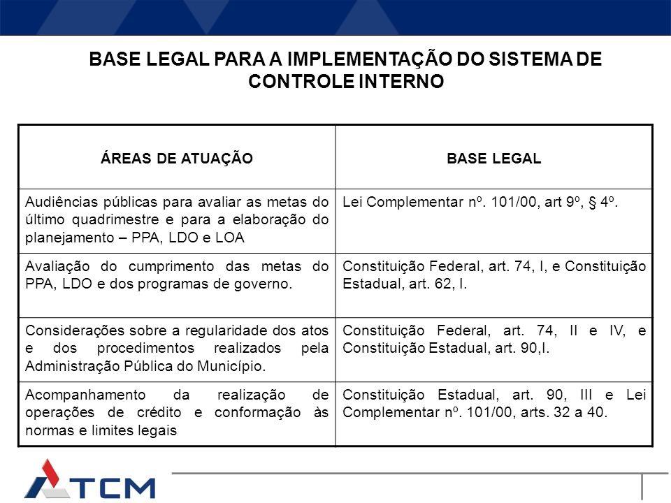 ÁREAS DE ATUAÇÃOBASE LEGAL Regularidade dos registros contábeis e da elaboração do Balanço Anual Lei nº. 4.320/64, arts. 83, 85 e 101. Acompanhamento