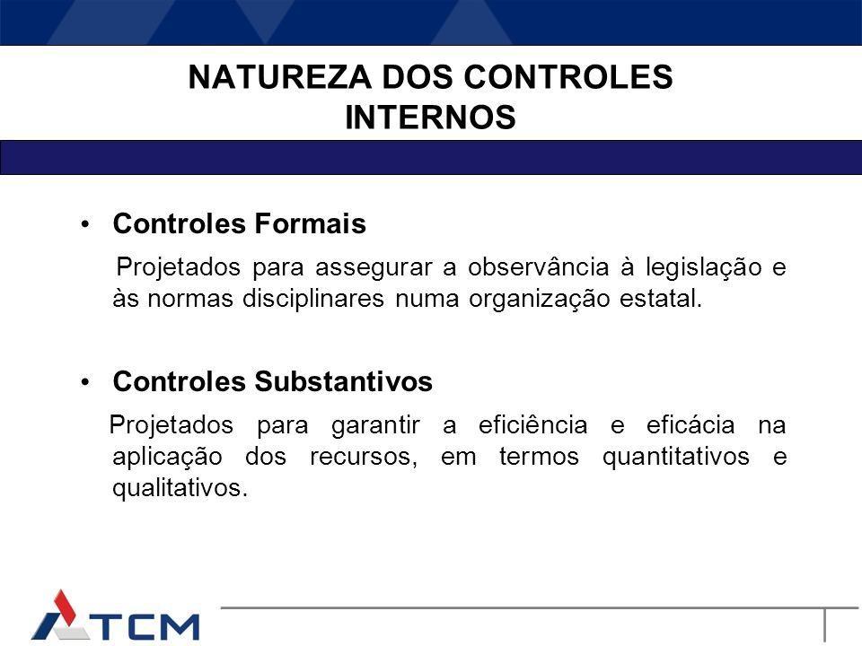 Sistema de controle interno Conjunto de normas, atividades, procedimentos, métodos, rotinas, bem como de unidades da estrutura organizacional da Admin