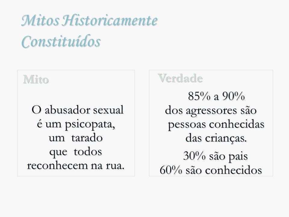 Mitos Historicamente Constituídos Mito Mito O abusador sexual O abusador sexual é um psicopata, um tarado que todos reconhecem na rua. Verdade Verdade