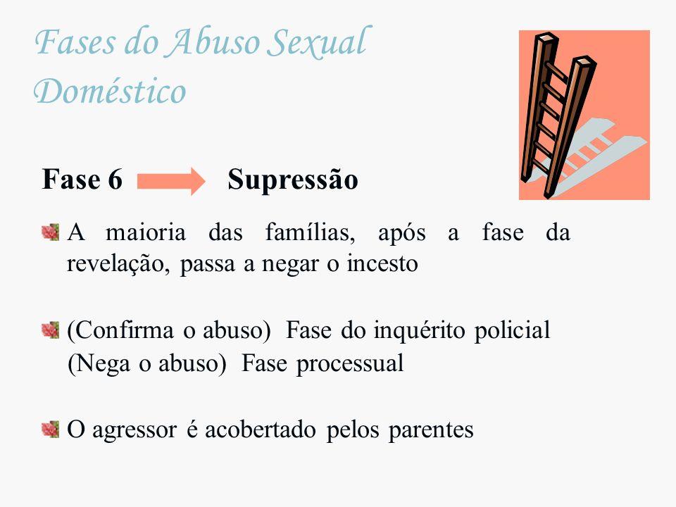 Fase 6 Supressão A maioria das famílias, após a fase da revelação, passa a negar o incesto (Confirma o abuso) Fase do inquérito policial (Nega o abuso