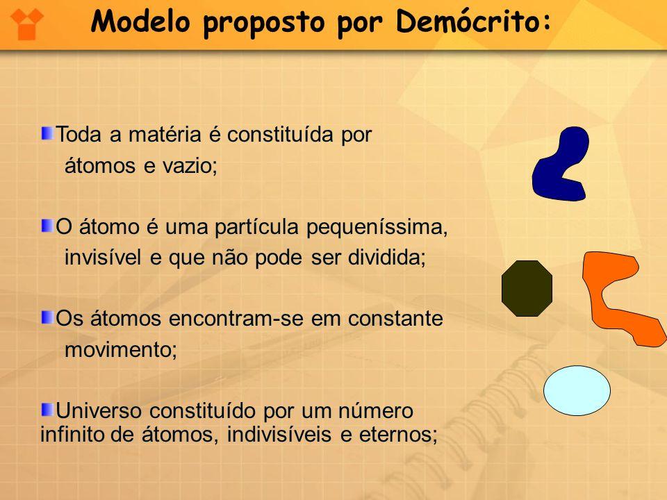 Modelo proposto por Demócrito: Toda a matéria é constituída por átomos e vazio; O átomo é uma partícula pequeníssima, invisível e que não pode ser div
