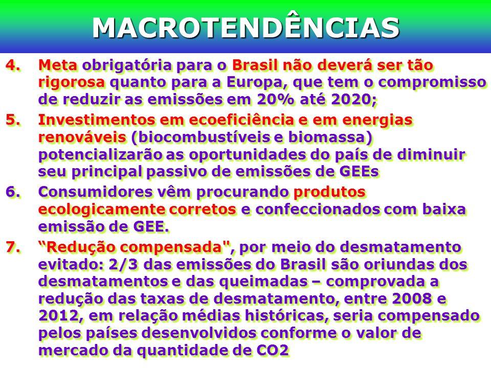 4.Meta obrigatória para o Brasil não deverá ser tão rigorosa quanto para a Europa, que tem o compromisso de reduzir as emissões em 20% até 2020; 5.Inv