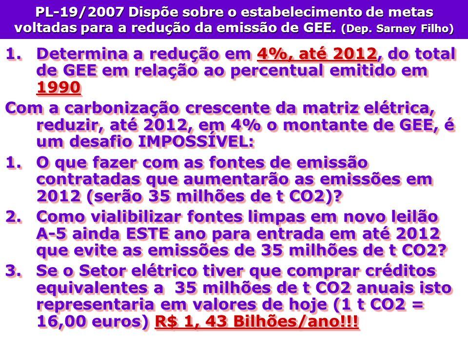 1.Determina a redução em 4%, até 2012, do total de GEE em relação ao percentual emitido em 1990 Com a carbonização crescente da matriz elétrica, reduz