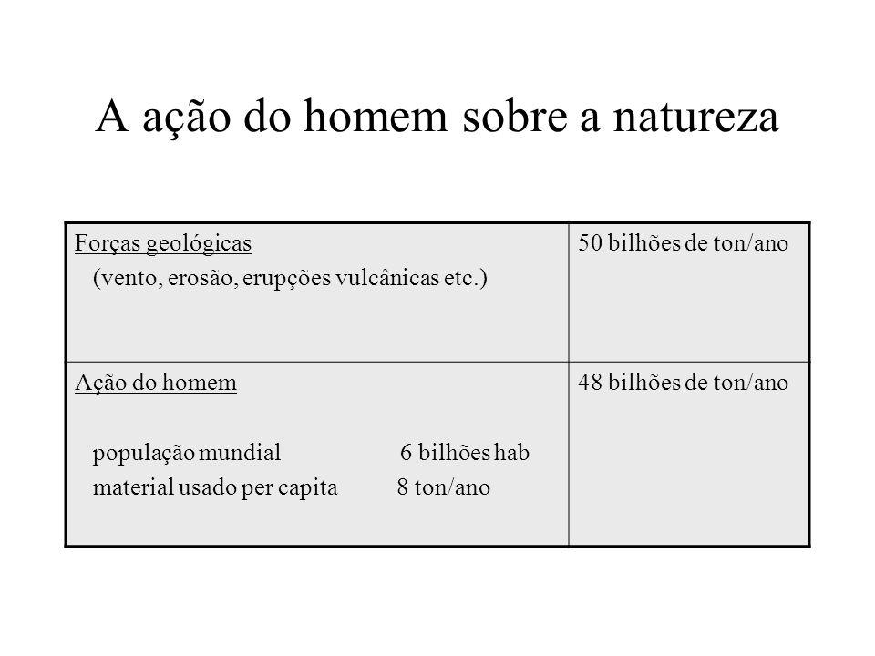 Sul do Brasil tem tendência observada de aumento de chuvas : tendências da chuva de 1901-2005 (IPCC 2007) Causa do Aumento das Chuvas: Variabilidade Natural ou Aquecimento Global.