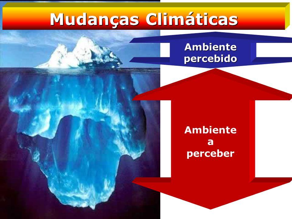Ambiente a perceber Ambientepercebido Mudanças Climáticas