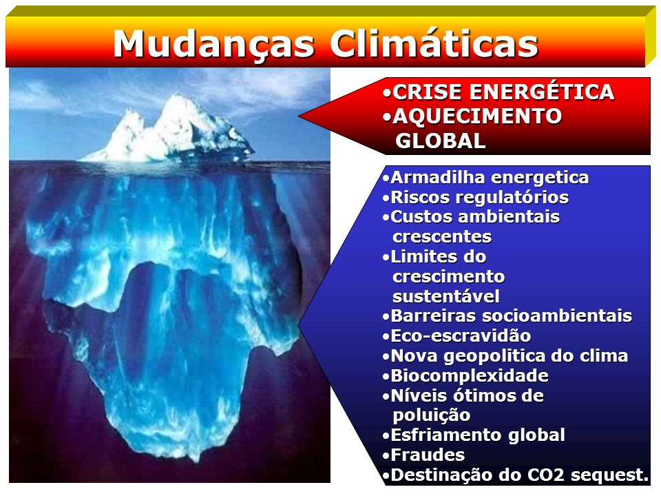 CRISE ENERGÉTICACRISE ENERGÉTICA AQUECIMENTOAQUECIMENTO GLOBAL GLOBAL Armadilha energeticaArmadilha energetica Riscos regulatóriosRiscos regulatórios