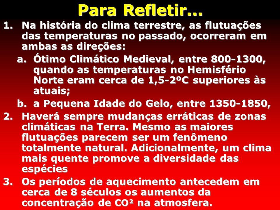 Para Refletir... 1.Na história do clima terrestre, as flutuações das temperaturas no passado, ocorreram em ambas as direções: a.Ótimo Climático Mediev