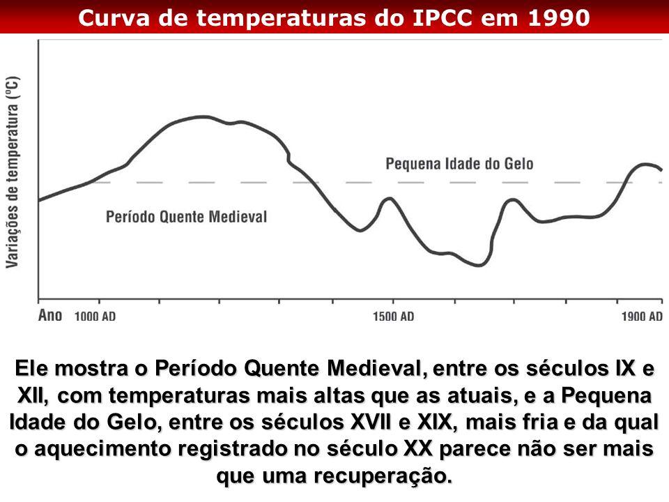 Curva de temperaturas do IPCC em 1990 Ele mostra o Período Quente Medieval, entre os séculos IX e XII, com temperaturas mais altas que as atuais, e a