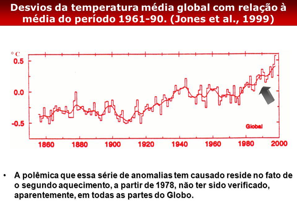 Desvios da temperatura média global com relação à média do período 1961-90. (Jones et al., 1999) A polêmica que essa série de anomalias tem causado re