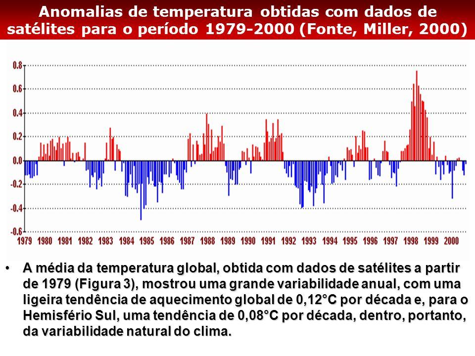 Anomalias de temperatura obtidas com dados de satélites para o período 1979-2000 (Fonte, Miller, 2000) A média da temperatura global, obtida com dados