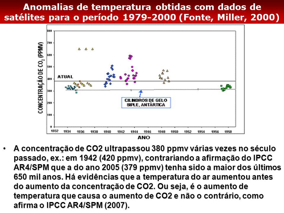 Anomalias de temperatura obtidas com dados de satélites para o período 1979-2000 (Fonte, Miller, 2000) A concentração de CO2 ultrapassou 380 ppmv vári