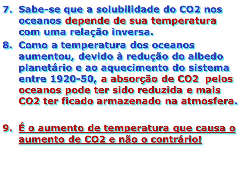 7.Sabe-se que a solubilidade do CO2 nos oceanos depende de sua temperatura com uma relação inversa. 8.Como a temperatura dos oceanos aumentou, devido